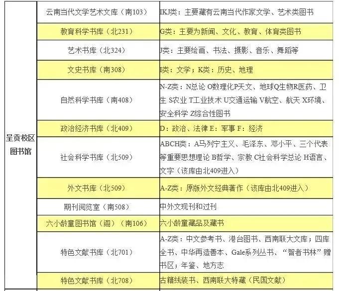 新生必看| 师大生活指南2020版-萌哒校园